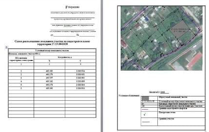СРЗУ Схема расположения земельного участка