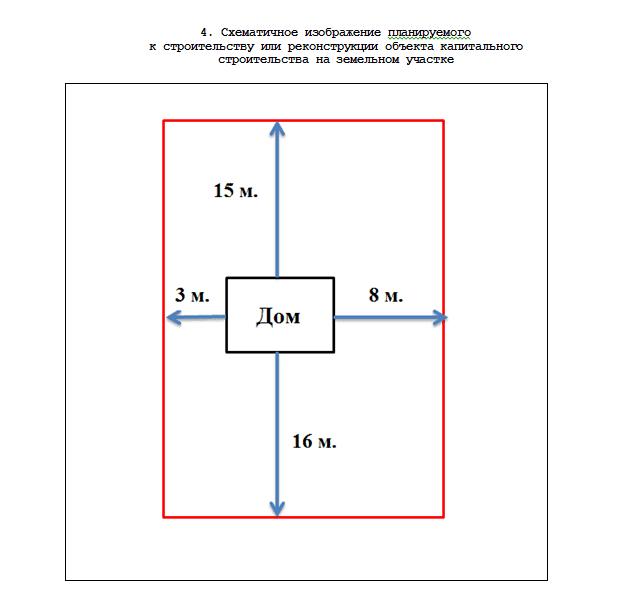 схематичное изображение дома на земельном участке